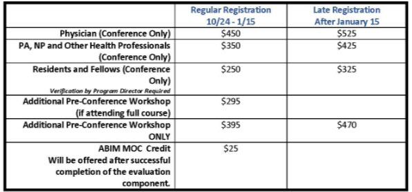 Registration Summary