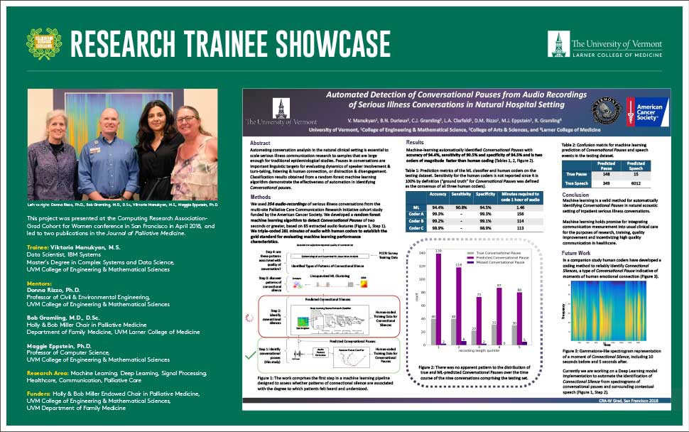 Research Trainee Showcase