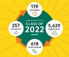 Class 2022 Graphic